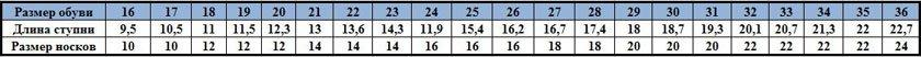 Как определить размер детской одежды по возрасту и росту: таблицы (Россия, США, Китай)