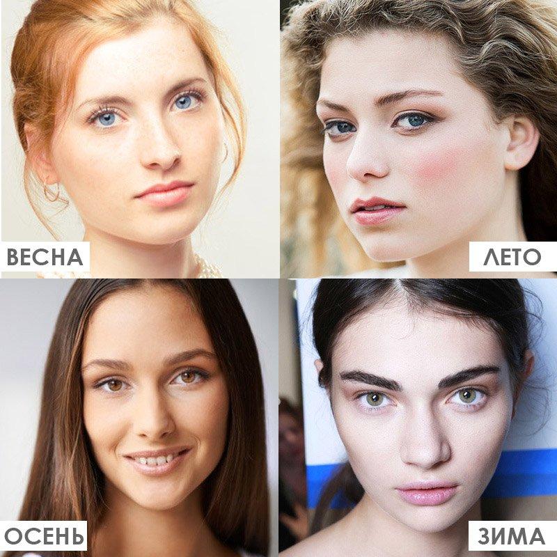 Типы внешности по временам года