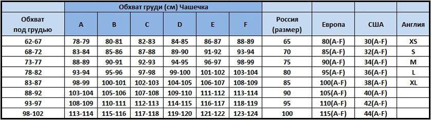 Размеры женской одежды таблица