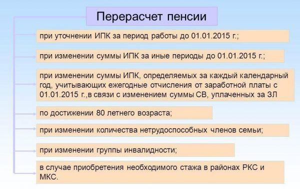 Документы для перерасчета пенсии за детей рожденных до 1990 года