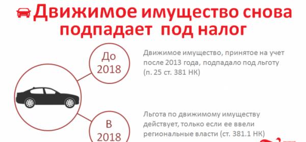 Новый налог с 1 января 2018 года на движимое имущество