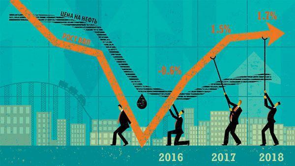 Когда Россия выйдет из экономического кризиса