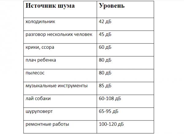 Как правильно оплачивать коммунальные услуги по квитанции
