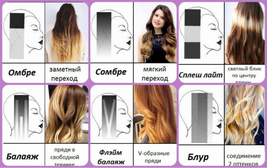 Техника самостоятельной окраски волос