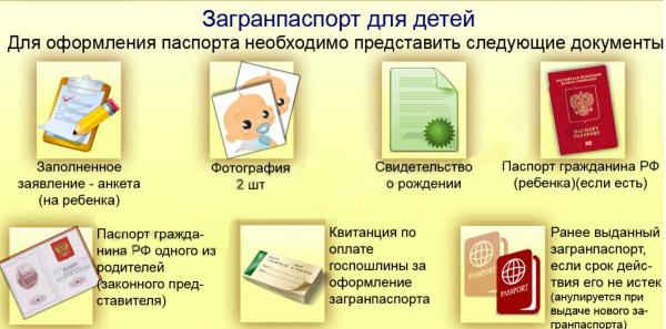 Документы для загранпаспорта нового образца 2018 года