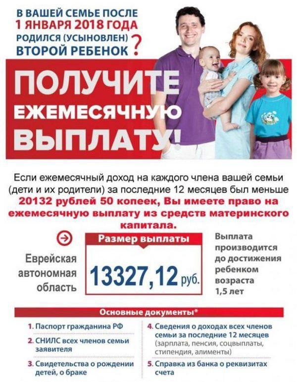Выплаты из материнского капитала в 2018 году