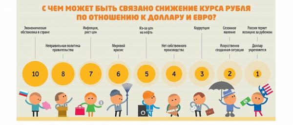 Что ждет в 2018 году Россию: мнение экспертов 2 ч назад