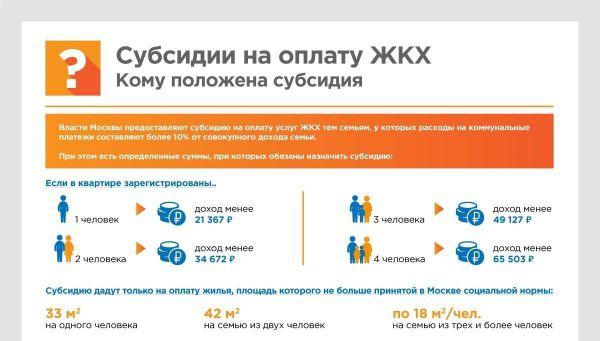 Изображение - Жилищные льготы 15315211881komu-polozhena-subsidiya-na-oplatu-zhkh-e1531387062534