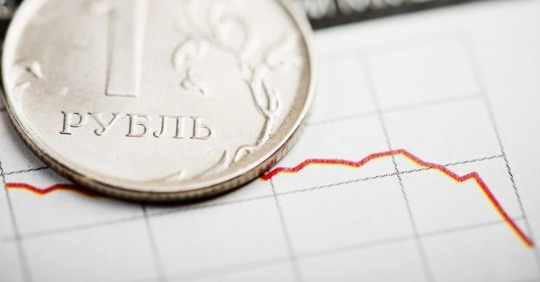 Динамика курса доллара в 2018 году по месяцам