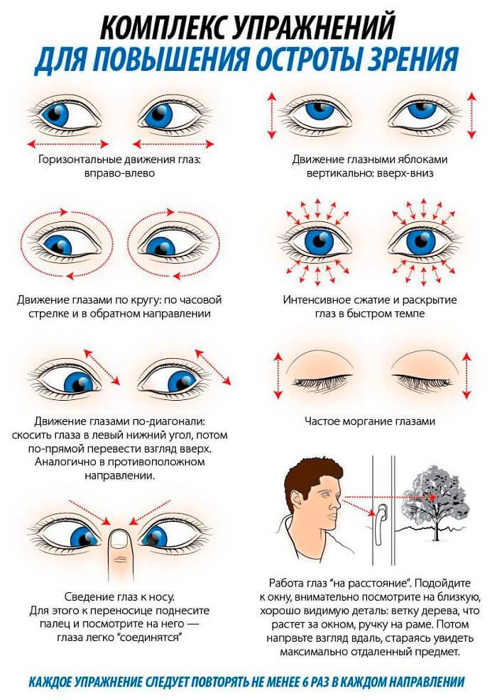 Как улучшить зрение в домашних условиях: народными средствами, эффективно, быстро