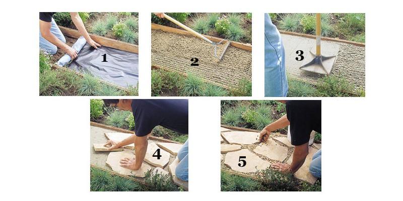 Как выложить дорожки на даче своими руками: фото и видео 6 вариантов