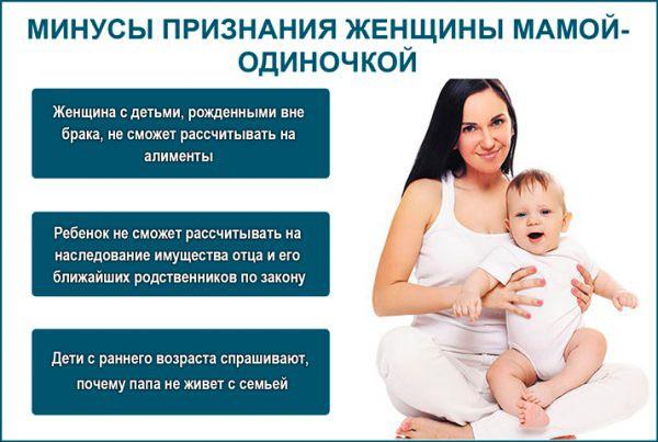Какие пособия для матерей одиночек положены в 2019 году