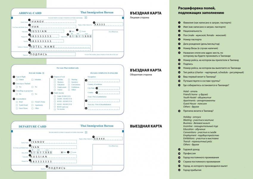С 1 октября Таиланд вводит новую форму миграционных карт: как заполнить