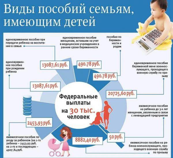 Новые выплаты в 2019 году на детей с 1 января, детские