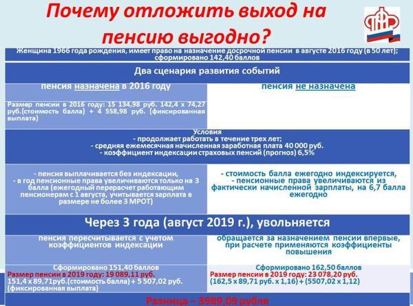 Минимальная пенсия в Крыму с 1 января 2019 года