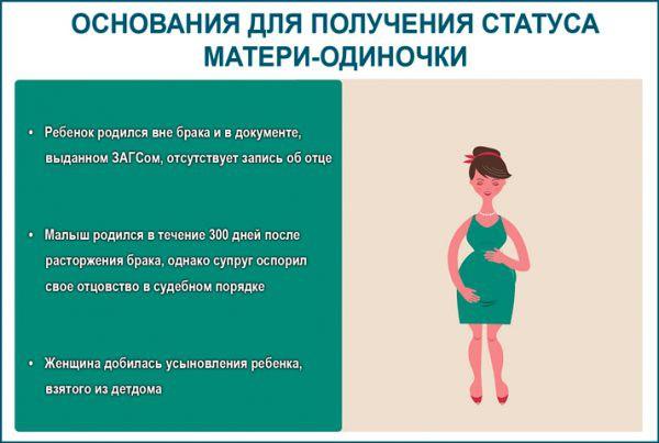 Размер пособия матерям одиночкам в 2019 году