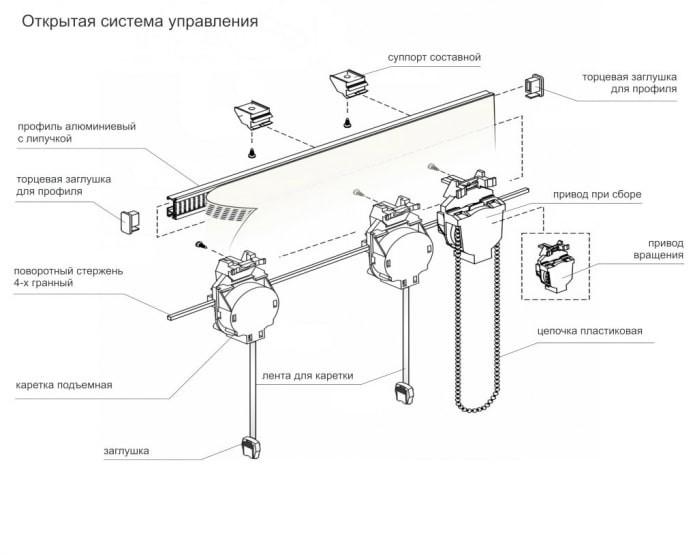 Римские шторы: виды, крепление, механизм, конструкция