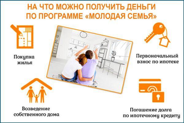 Программа Молодая семья 2019: условия, документы