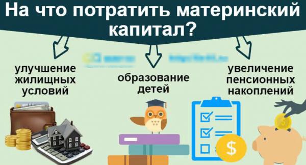 Погашение кредита материнским капиталом в 2019: можно или нет