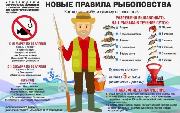 Новые правила любительского рыболовства: новости 2019