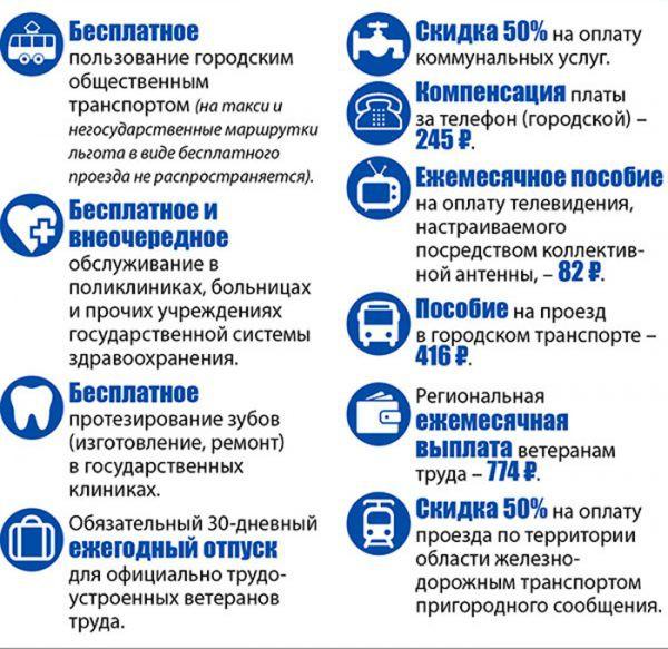 Льготы ветеранам труда в 2019 году: Московская область