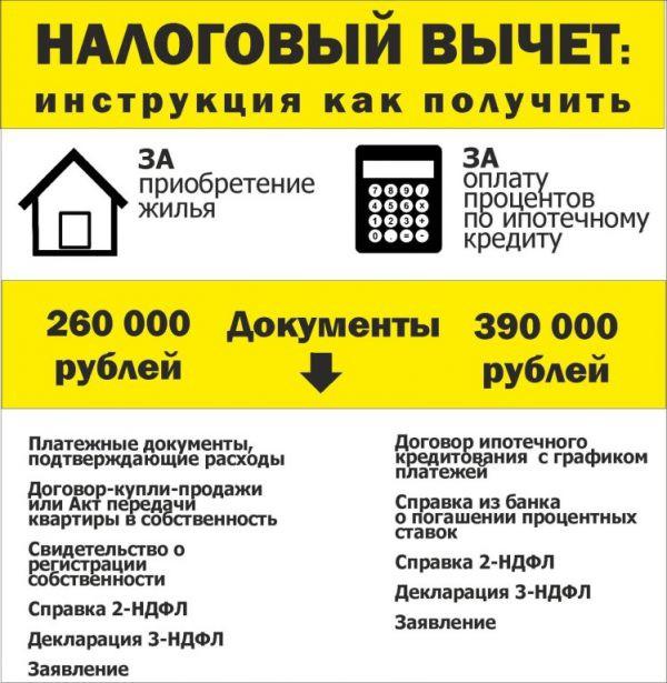 Новый закон о возврате налога с покупки квартиры в 2019 году
