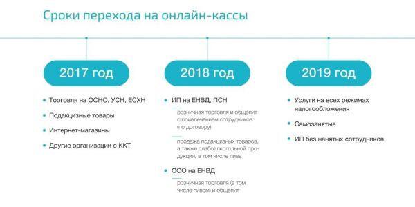 Кассовый аппарат для ИП с 2019 года — новости и изменения