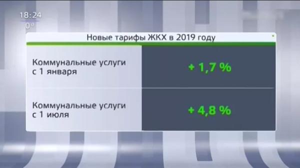 Как повысятся тарифы на услуги ЖКХ в Москве в 2019 году