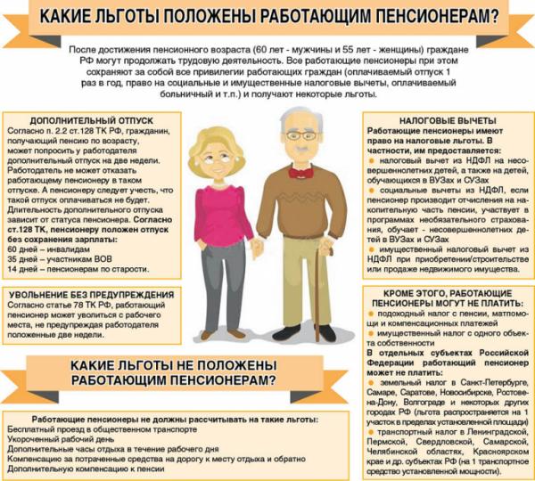 ЕДВ пенсионерам по старости в 2019 году в СПб