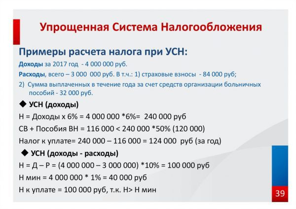 КБК минимальный налог при УСН в 2019 году