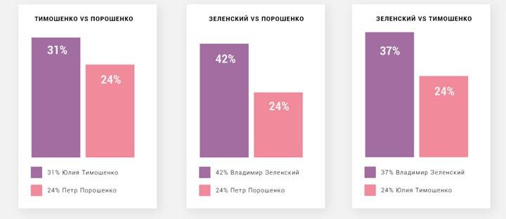 Выборы президента Украины в 2019 году: дата и кандидаты