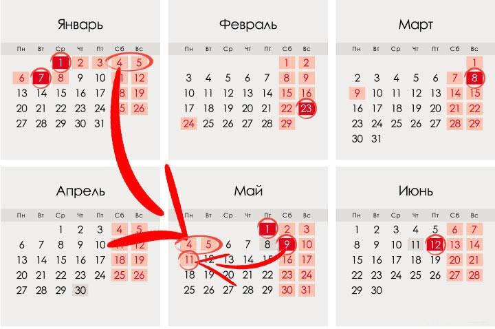 Выходные дни, помимо субботы и воскресенья, в декабре 2019 года не предусмотрены правительством