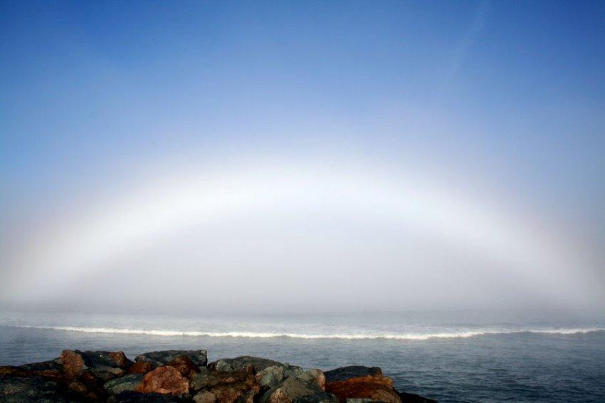 Ложное солнце, Лунная радуга и другие световые иллюзии