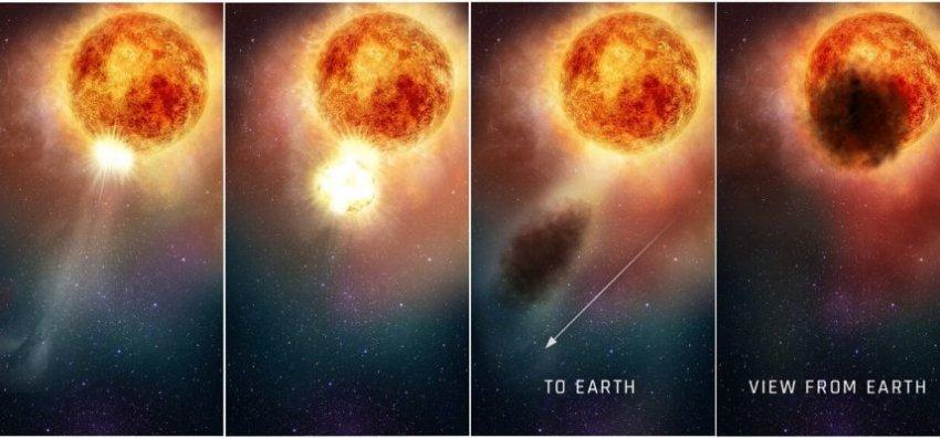 Что вызвало затмение Бетельгейзе: астрономы дали окончательный ответ
