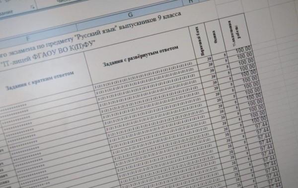Стало известно, когда будут известны результаты ОГЭ-2021 по русскому языку