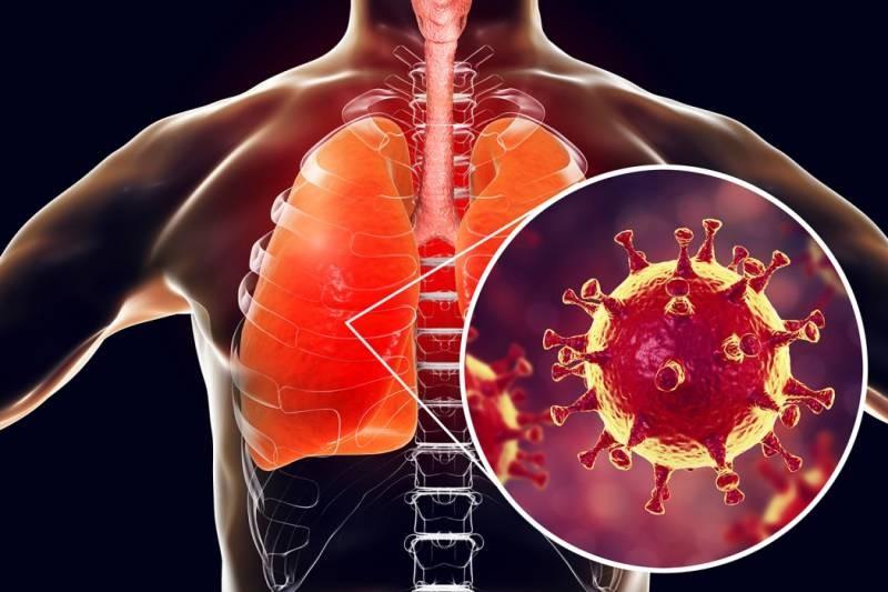 COVID-19: симптомы заболевания с момента заражения могут проявляться еще полгода